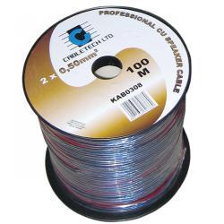 Kabel głośnikowy 1,0mm niebieski, rolka